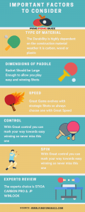 best ping pong paddle infographic