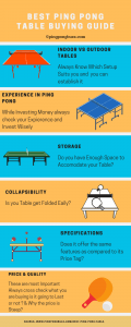 infographic about table tennis