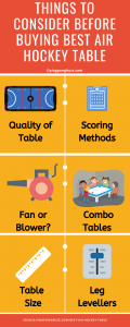 info graphic air hockey table