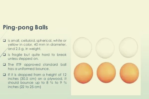 How Wide Is A Ping Pong Ball?