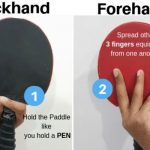 Ping Pong Grips   How To Hold A Paddle? (Penhold, Shakehand)